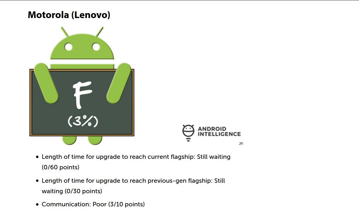 Motorola's Android Pie OS Update for Pixel and Nexus Phones